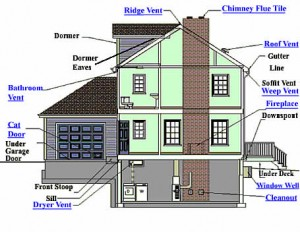 home_areas_inspected